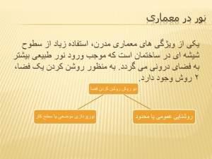 noor (2)