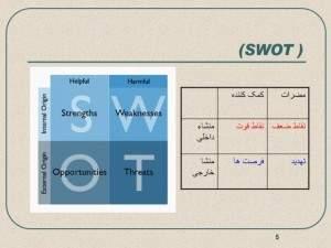 پاورپوینت تحلیل SWOT (تحلیل سوات)