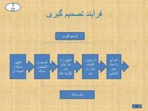 decide (3)